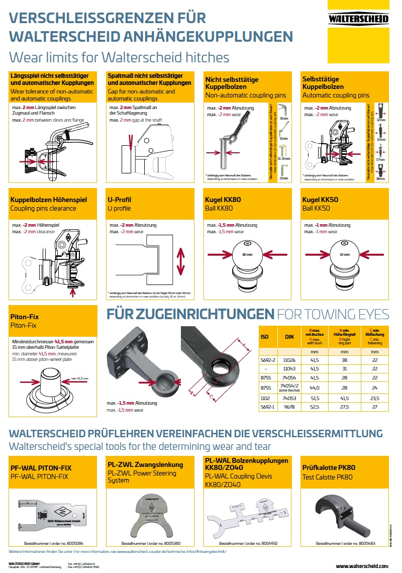 Wear limits for hitch systems poster
