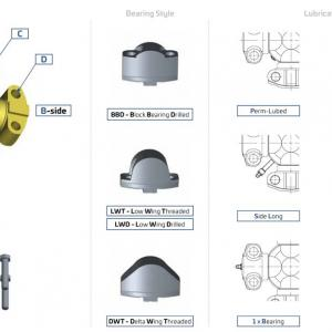 Mechanics® Non-Standard Universal Joints – Identification