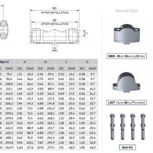 Mechanics® Standard Universal Joints – Identification